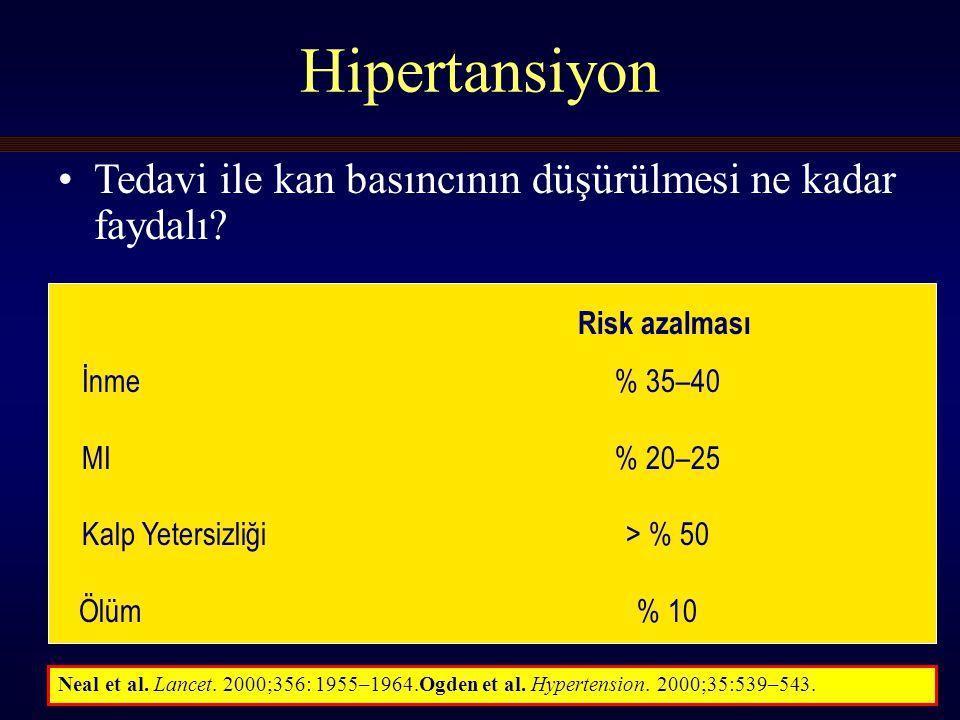 21 Hipertansiyon Tedavi ile kan basıncının düşürülmesi ne kadar faydalı.