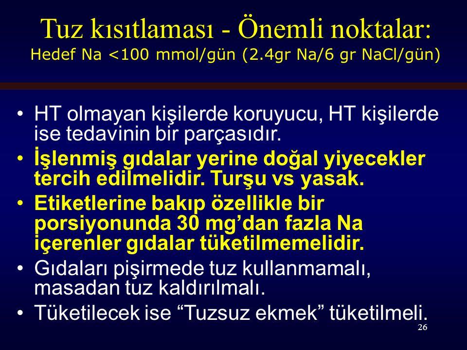 26 Tuz kısıtlaması - Önemli noktalar: Tuz kısıtlaması - Önemli noktalar: Hedef Na <100 mmol/gün (2.4gr Na/6 gr NaCl/gün) HT olmayan kişilerde koruyucu, HT kişilerde ise tedavinin bir parçasıdır.