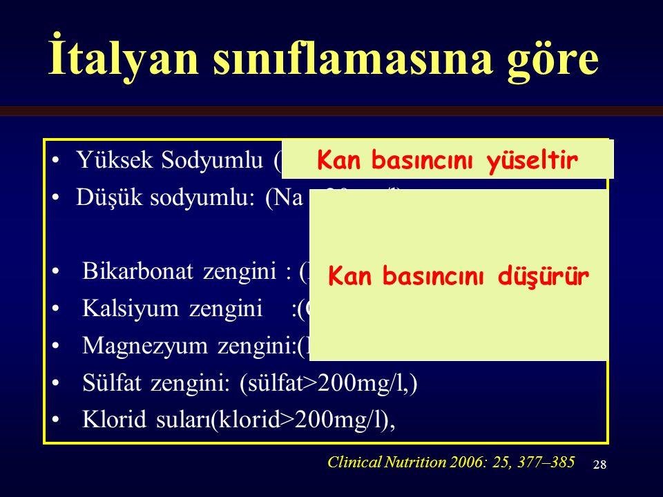 28 İtalyan sınıflamasına göre Yüksek Sodyumlu (Na >200mg/l) Düşük sodyumlu: (Na <20mg/l) Bikarbonat zengini : (HCO 3 >600mg/l ) Kalsiyum zengini :(Ca>150mg/l) Magnezyum zengini:(Mg>50mg/l) Sülfat zengini: (sülfat>200mg/l,) Klorid suları(klorid>200mg/l), Clinical Nutrition 2006: 25, 377–385 Kan basıncını yüseltir Kan basıncını düşürür