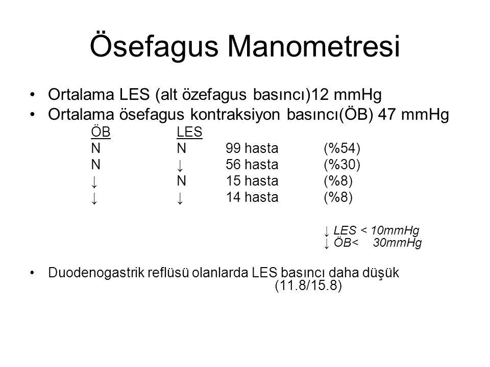Ösefagus Manometresi Ortalama LES (alt özefagus basıncı)12 mmHg Ortalama ösefagus kontraksiyon basıncı(ÖB) 47 mmHg ÖBLES NN99 hasta(%54) N↓56 hasta(%3