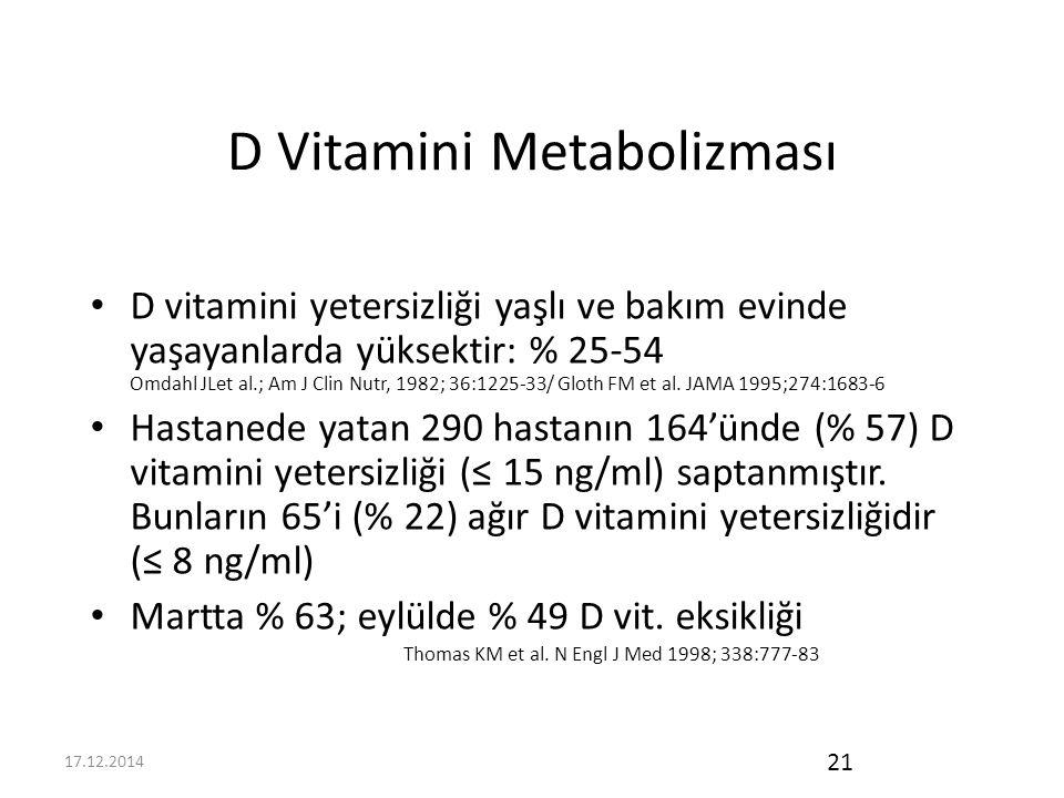 17.12.2014 21 D Vitamini Metabolizması D vitamini yetersizliği yaşlı ve bakım evinde yaşayanlarda yüksektir: % 25-54 Omdahl JLet al.; Am J Clin Nutr, 1982; 36:1225-33/ Gloth FM et al.