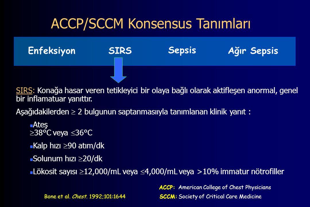 ACCP/SCCM Konsensus Tanımları EnfeksiyonSIRS Sepsis Ağır Sepsis SIRS: Konağa hasar veren tetikleyici bir olaya bağlı olarak aktifleşen anormal, genel bir inflamatuar yanıttır.