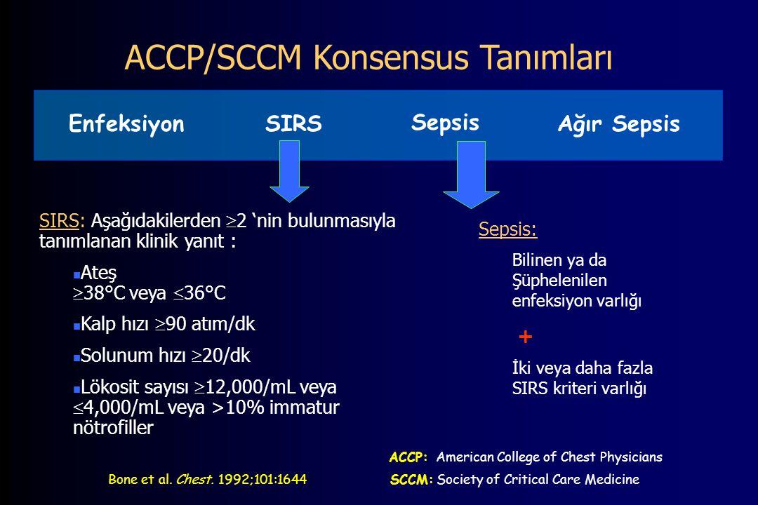 ACCP/SCCM Konsensus Tanımları EnfeksiyonSIRS Sepsis Ağır Sepsis SIRS: Aşağıdakilerden  2 'nin bulunmasıyla tanımlanan klinik yanıt : Ateş  38°C veya  36°C Kalp hızı  90 atım/dk Solunum hızı  20/dk Lökosit sayısı  12,000/mL veya  4,000/mL veya >10% immatur nötrofiller Sepsis: Bilinen ya da Şüphelenilen enfeksiyon varlığı + İki veya daha fazla SIRS kriteri varlığı ACCP: American College of Chest Physicians Bone et al.