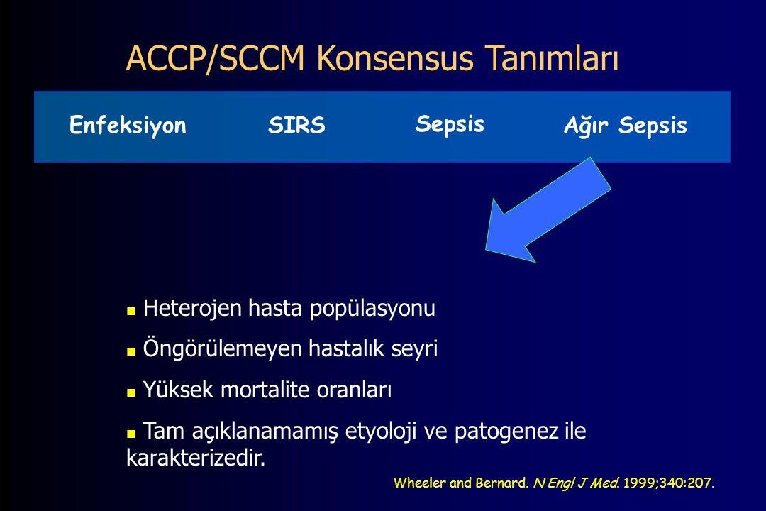 ACCP/SCCM Konsensus Tanımları EnfeksiyonSIRS Sepsis Ağır Sepsis Heterojen hasta popülasyonu Öngörülemeyen hastalık seyri Yüksek mortalite oranları Tam açıklanamamış etyoloji ve patogenez ile karakterizedir.