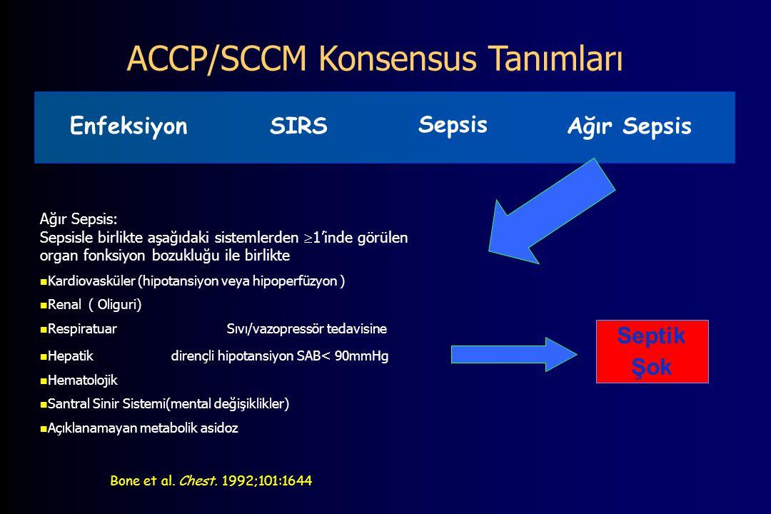 ACCP/SCCM Konsensus Tanımları EnfeksiyonSIRS Sepsis Ağır Sepsis Bone et al.