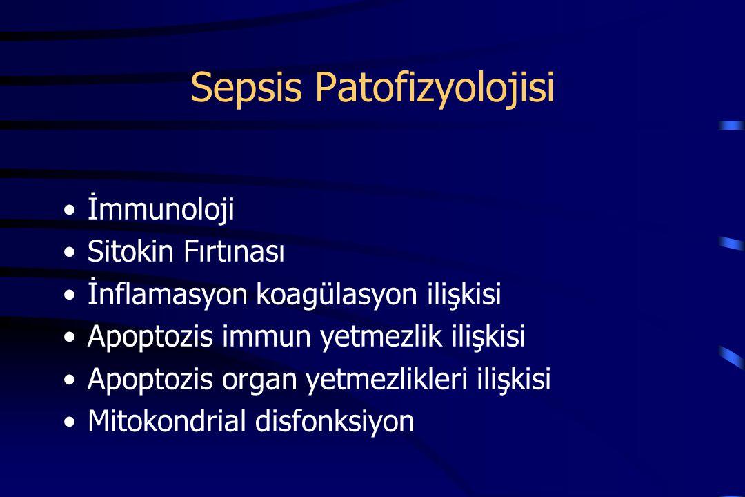Sepsis Patofizyolojisi İmmunoloji Sitokin Fırtınası İnflamasyon koagülasyon ilişkisi Apoptozis immun yetmezlik ilişkisi Apoptozis organ yetmezlikleri ilişkisi Mitokondrial disfonksiyon