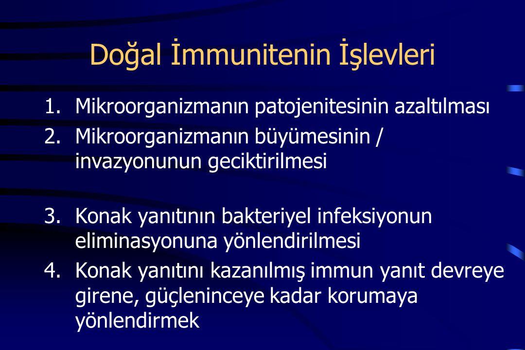 Doğal İmmunitenin İşlevleri 1.Mikroorganizmanın patojenitesinin azaltılması 2.Mikroorganizmanın büyümesinin / invazyonunun geciktirilmesi 3.Konak yanıtının bakteriyel infeksiyonun eliminasyonuna yönlendirilmesi 4.Konak yanıtını kazanılmış immun yanıt devreye girene, güçleninceye kadar korumaya yönlendirmek