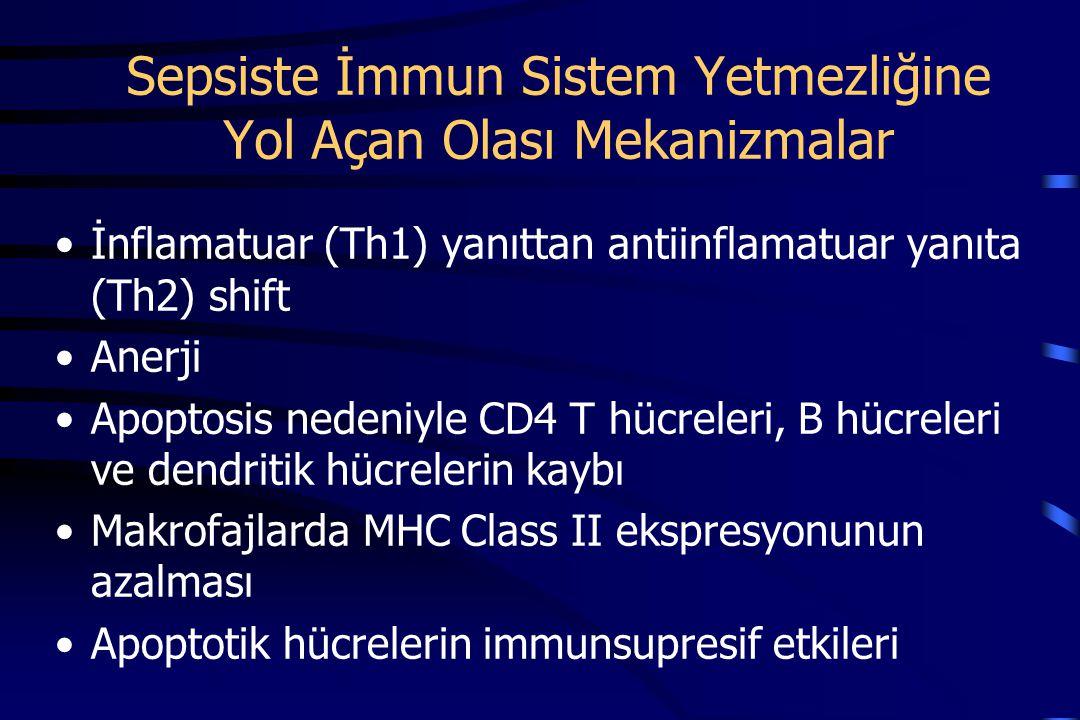 Sepsiste İmmun Sistem Yetmezliğine Yol Açan Olası Mekanizmalar İnflamatuar (Th1) yanıttan antiinflamatuar yanıta (Th2) shift Anerji Apoptosis nedeniyle CD4 T hücreleri, B hücreleri ve dendritik hücrelerin kaybı Makrofajlarda MHC Class II ekspresyonunun azalması Apoptotik hücrelerin immunsupresif etkileri