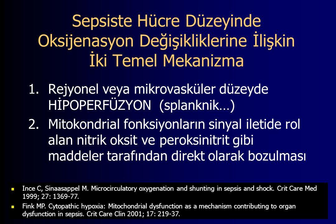 Sepsiste Hücre Düzeyinde Oksijenasyon Değişikliklerine İlişkin İki Temel Mekanizma 1.Rejyonel veya mikrovasküler düzeyde HİPOPERFÜZYON (splanknik…) 2.Mitokondrial fonksiyonların sinyal iletide rol alan nitrik oksit ve peroksinitrit gibi maddeler tarafından direkt olarak bozulması Ince C, Sinaasappel M.