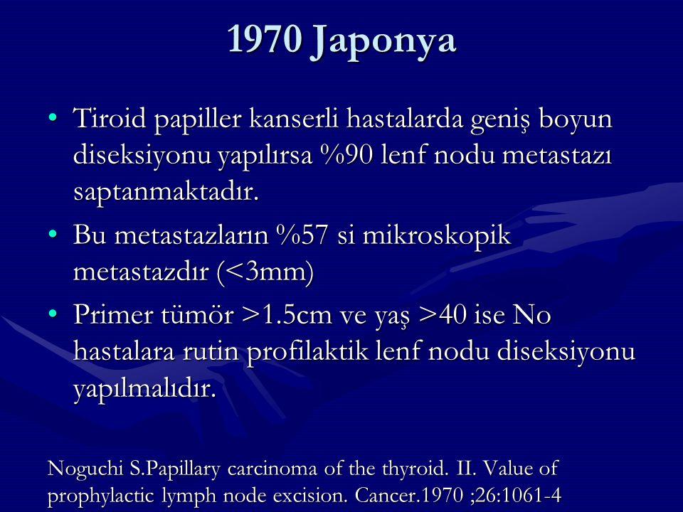 1970 Japonya Tiroid papiller kanserli hastalarda geniş boyun diseksiyonu yapılırsa %90 lenf nodu metastazı saptanmaktadır.Tiroid papiller kanserli has