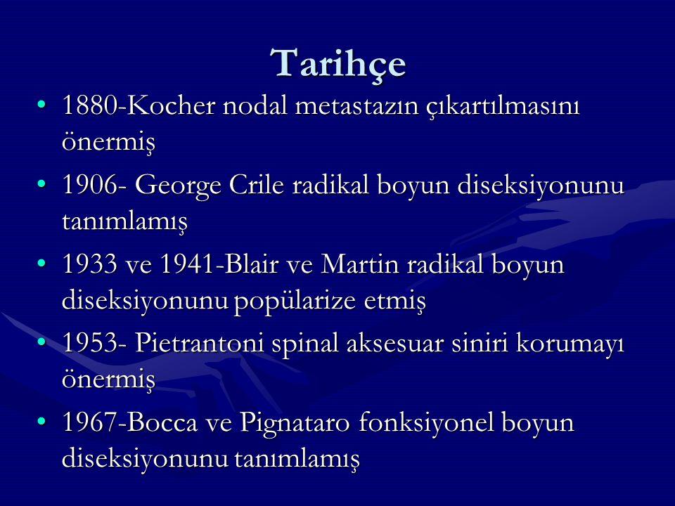 Tarihçe 1880-Kocher nodal metastazın çıkartılmasını önermiş1880-Kocher nodal metastazın çıkartılmasını önermiş 1906- George Crile radikal boyun diseks
