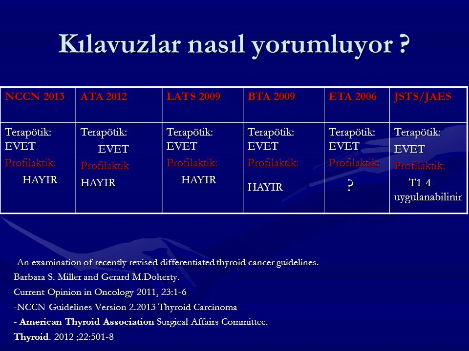NCCN 2013 ATA 2012 LATS 2009 BTA 2009 ETA 2006 JSTS/JAES Terapötik: EVET Profilaktik: HAYIR HAYIRTerapötik: EVET EVETProfilaktikHAYIR Terapötik: EVET Profilaktik: HAYIR HAYIR Terapötik: EVET Profilaktik:HAYIR Profilaktik: ?Terapötik:EVETProfilaktik: T1-4 uygulanabilinir T1-4 uygulanabilinir -An examination of recently revised differentiated thyroid cancer guidelines.
