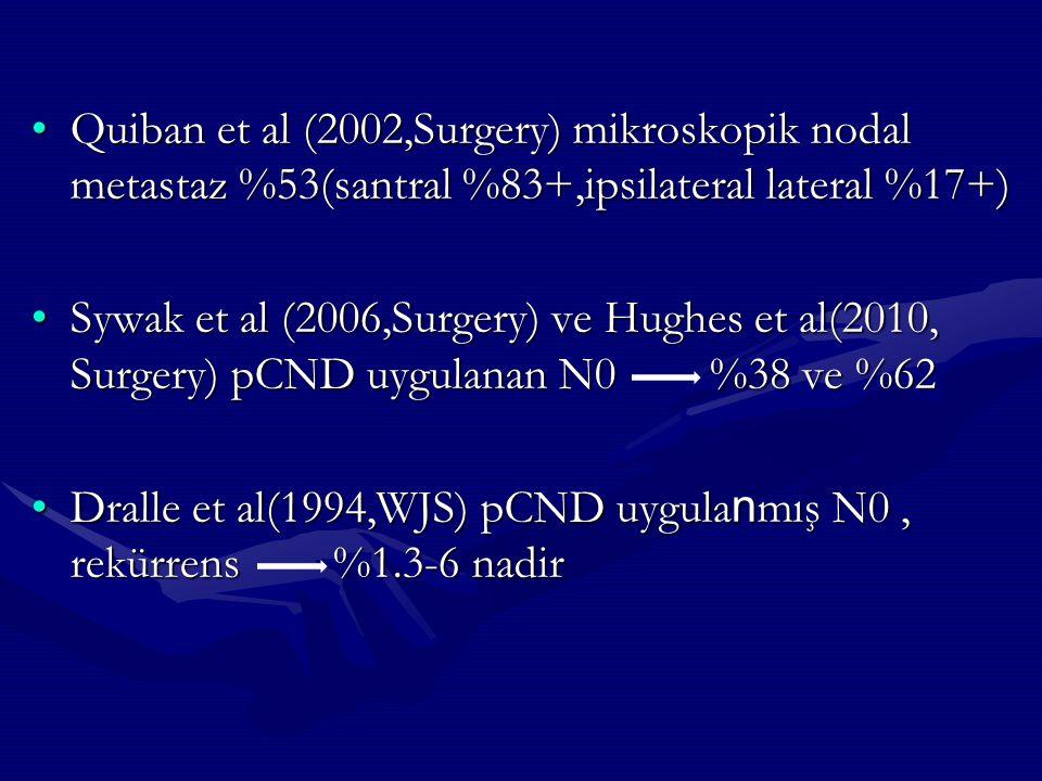 Lenf bezi metastazları: PreoperatifPreoperatif - Klinik -Radyolojik OperatifOperatif-Klinik -Sentinal nod -Radyolojik PostoperatifPostoperatif - Klinik -Radyolojik