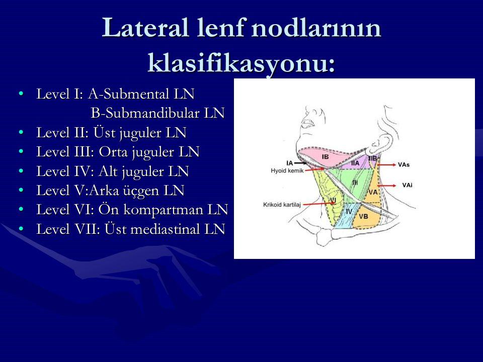 Lateral lenf nodlarına metastaz Level I: %0-37.5Level I: %0-37.5 Level IIA: %43-72Level IIA: %43-72 Level IIB: %6.8-22Level IIB: %6.8-22 Level III: %66-82Level III: %66-82 Level IV: %50-75Level IV: %50-75 Level V: %13-40Level V: %13-40 Level VI:%40-60Level VI:%40-60 Sivanandan R.Br J Surg.2011;88:1241-4 Roh JL.Ann Surg Oncol.2008;15:1177-82 Kupferman ME.Head Neck 2008;30:1469-74 Farrag T.World J Surg.2009;33:1680-83 Koo BS.