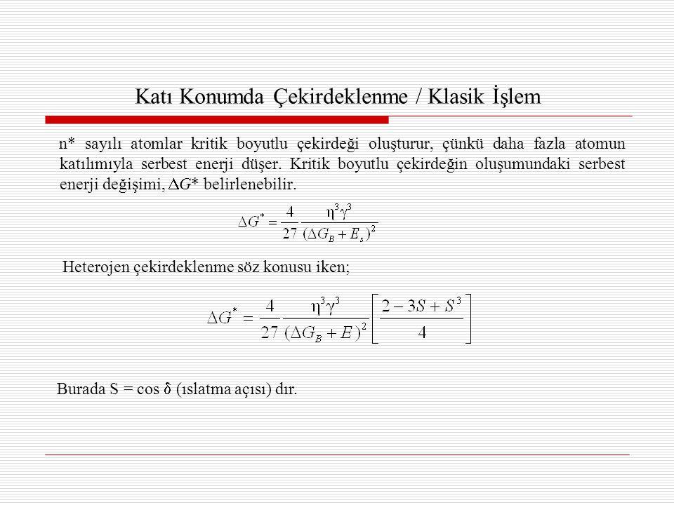 Katı Konumda Çekirdeklenme / Klasik İşlem n* sayılı atomlar kritik boyutlu çekirdeği oluşturur, çünkü daha fazla atomun katılımıyla serbest enerji düşer.