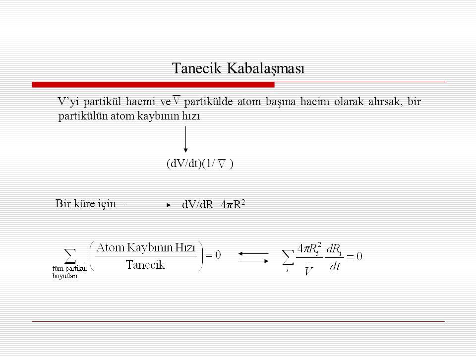 Tanecik Kabalaşması V'yi partikül hacmi ve partikülde atom başına hacim olarak alırsak, bir partikülün atom kaybının hızı (dV/dt)(1/ ) Bir küre için dV/dR=4  R 2