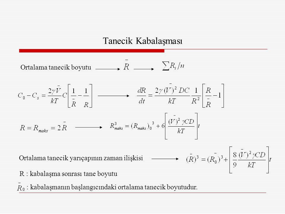 Tanecik Kabalaşması Ortalama tanecik boyutu Ortalama tanecik yarıçapının zaman ilişkisi R : kabalaşma sonrası tane boyutu : kabalaşmanın başlangıcındaki ortalama tanecik boyutudur.