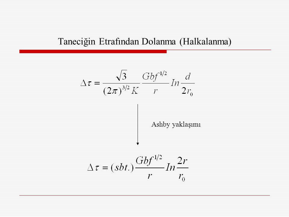 Şekil 2.31. Bir dislokasyonun kayma hareketi ile bir partikülün 'kesilmesi'