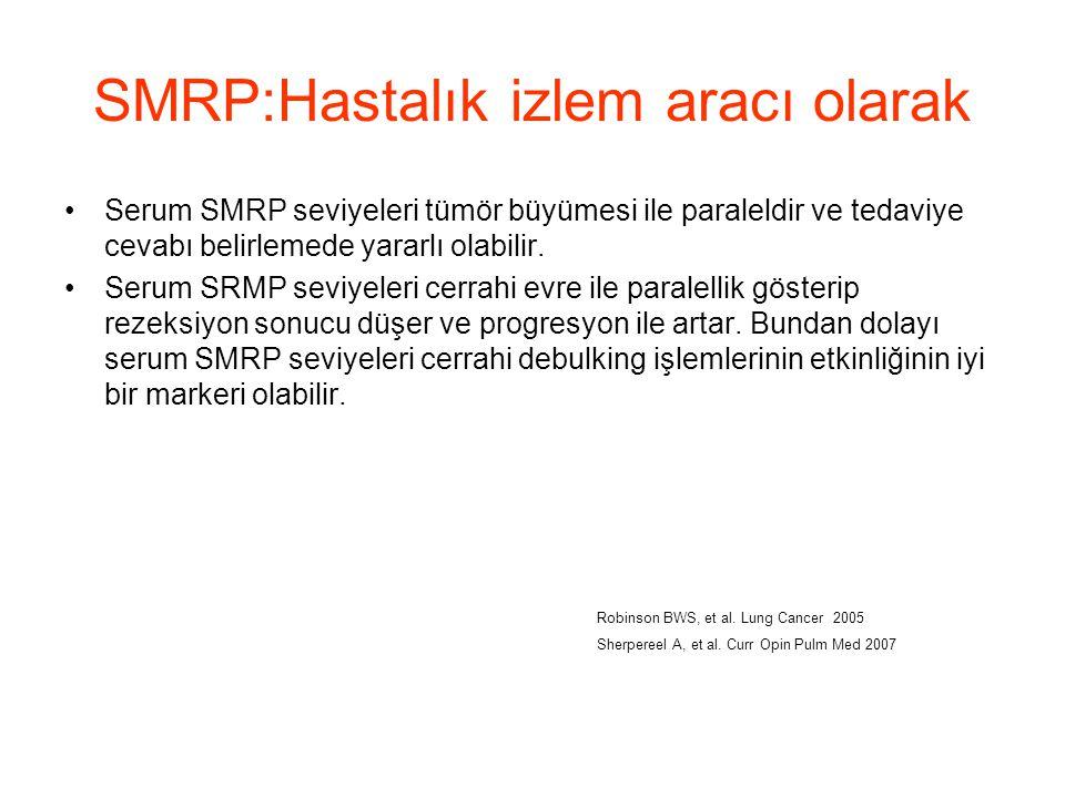 SMRP:Hastalık izlem aracı olarak Serum SMRP seviyeleri tümör büyümesi ile paraleldir ve tedaviye cevabı belirlemede yararlı olabilir. Serum SRMP seviy