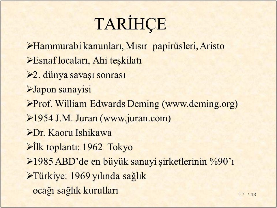 / 4817 TARİHÇE  Hammurabi kanunları, Mısır papirüsleri, Aristo  Esnaf locaları, Ahi teşkilatı  2.