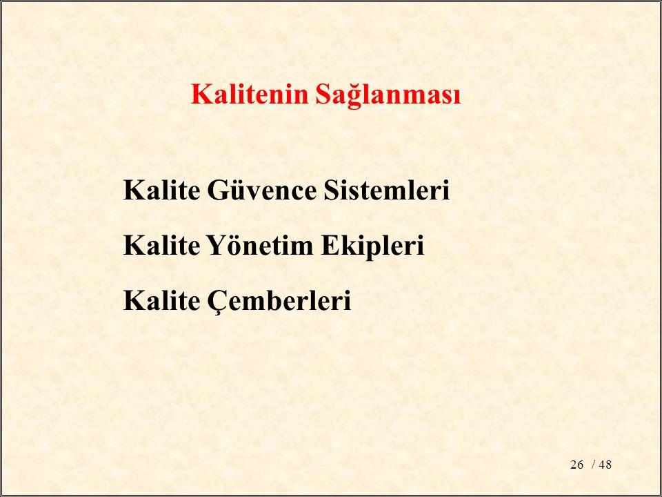/ 4826 Kalitenin Sağlanması Kalite Güvence Sistemleri Kalite Yönetim Ekipleri Kalite Çemberleri