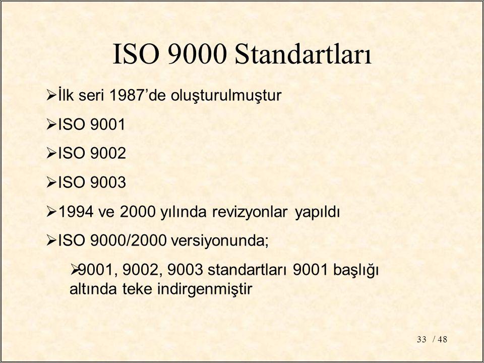 / 4833  İlk seri 1987'de oluşturulmuştur  ISO 9001  ISO 9002  ISO 9003  1994 ve 2000 yılında revizyonlar yapıldı  ISO 9000/2000 versiyonunda;  9001, 9002, 9003 standartları 9001 başlığı altında teke indirgenmiştir ISO 9000 Standartları