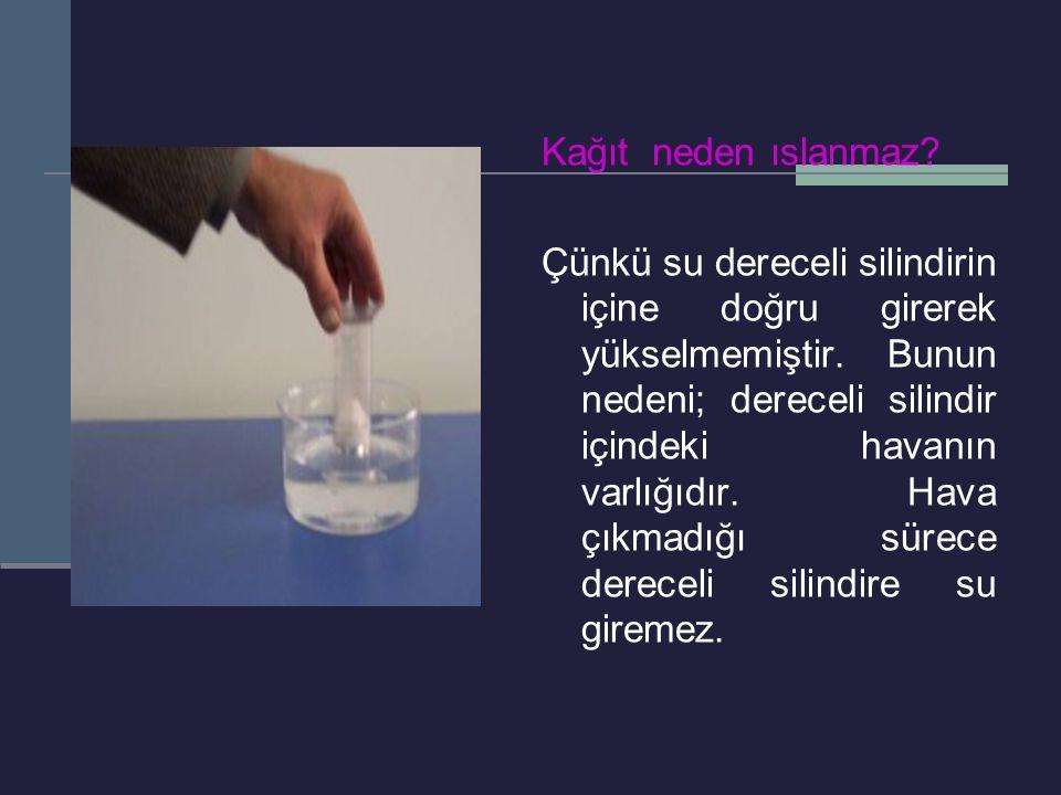 Kağıt neden ıslanmaz.Çünkü su dereceli silindirin içine doğru girerek yükselmemiştir.