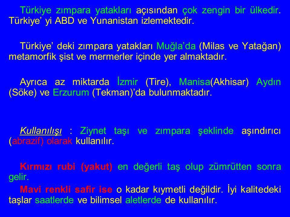 Türkiye zımpara yatakları açısından çok zengin bir ülkedir. Türkiye' yi ABD ve Yunanistan izlemektedir. Türkiye' deki zımpara yatakları Muğla'da (Mila