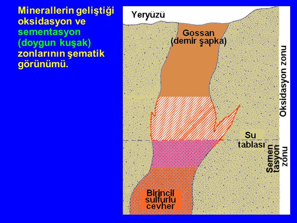 Minerallerin geliştiği oksidasyon ve sementasyon (doygun kuşak) zonlarının şematik görünümü.