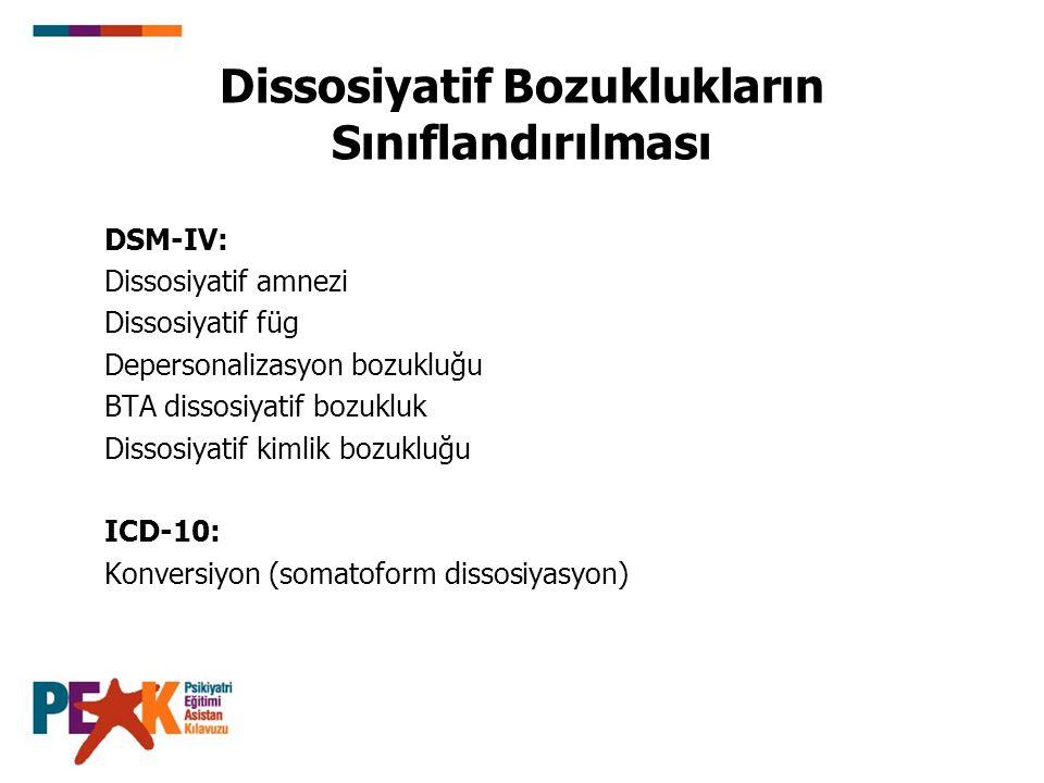 Dissosiyatif Bozuklukların Sınıflandırılması DSM-IV: Dissosiyatif amnezi Dissosiyatif füg Depersonalizasyon bozukluğu BTA dissosiyatif bozukluk Dissos