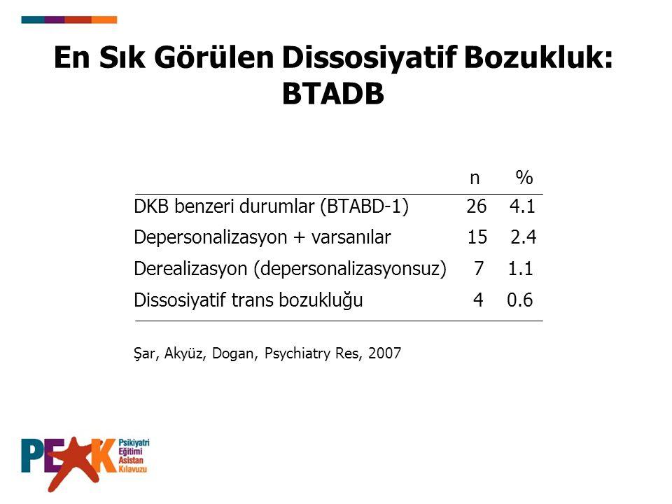 En Sık Görülen Dissosiyatif Bozukluk: BTADB n % DKB benzeri durumlar (BTABD-1) 26 4.1 Depersonalizasyon + varsanılar 15 2.4 Derealizasyon (depersonali