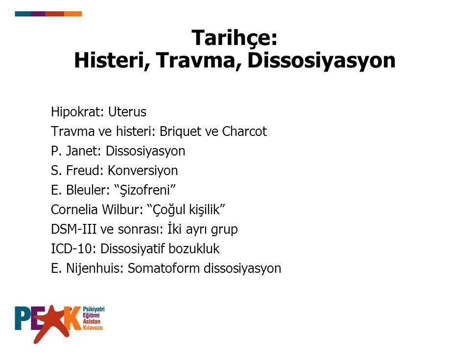 Tarihçe: Histeri, Travma, Dissosiyasyon Hipokrat: Uterus Travma ve histeri: Briquet ve Charcot P. Janet: Dissosiyasyon S. Freud: Konversiyon E. Bleule