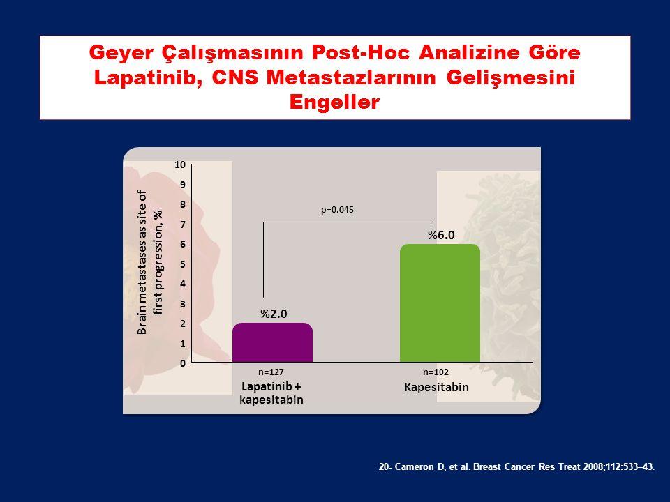 22- Bachelot et al. ASCO 2011 Presentation LANDSCAPE Çalışmasının Sonuçlarına Göre Lapatinib, Beyin Metastazlı Hastalarda Tüm Beyin Radyoterapisine (W