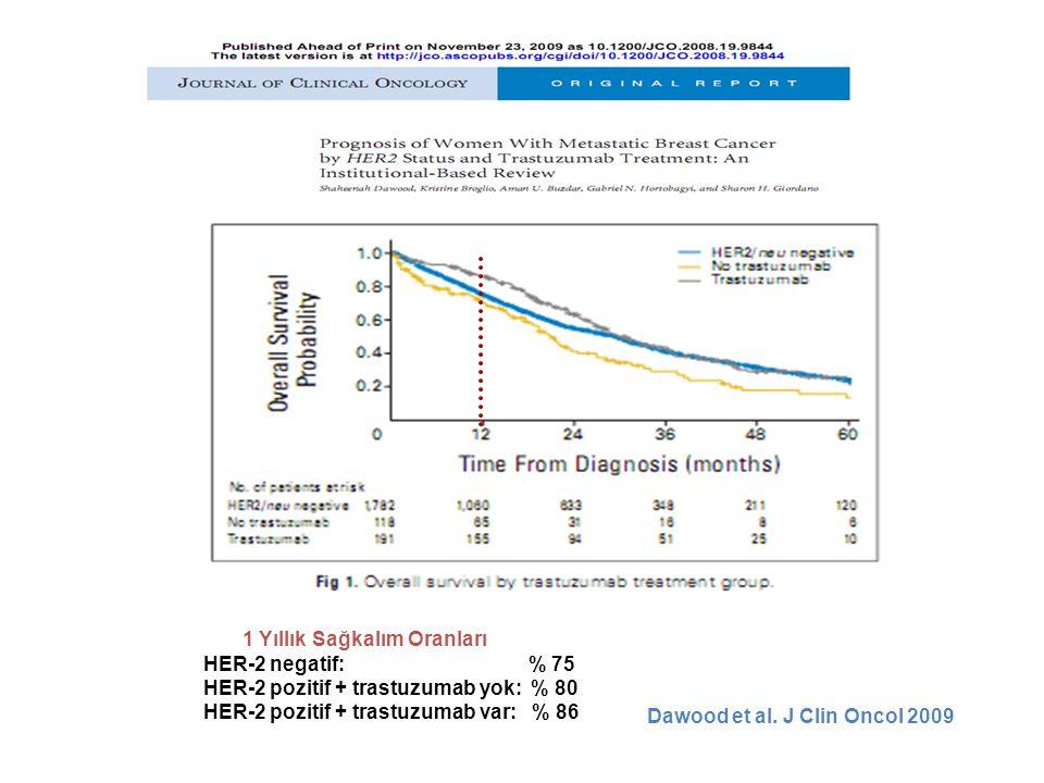 VAKA # 1 Ocak 2012 –BT de Multipl Akciğer metastazları