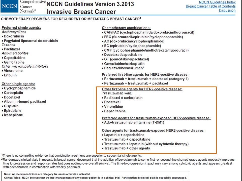 VAKA # 1 Tedavi seçenekleri? Docetaxel + Trastuzumab Docetaxel + Karboplatin + Trastuzumab Paklitaksel haftalık + Trastuzumab Paklitaksel 3 haftada bi