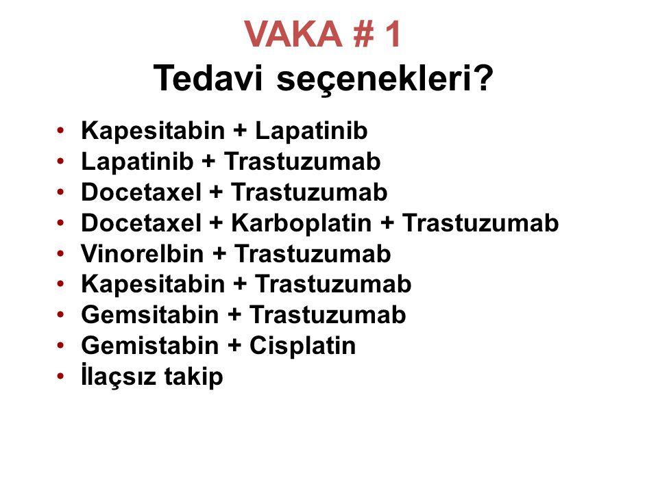 VAKA # 1 14 kez haftalık paclitaxel-karboplatin-trastuzumab ile tam cevap Takiben trastuzumab tek başına alıyor Eylül 2012– Beyinde multipl metastazla