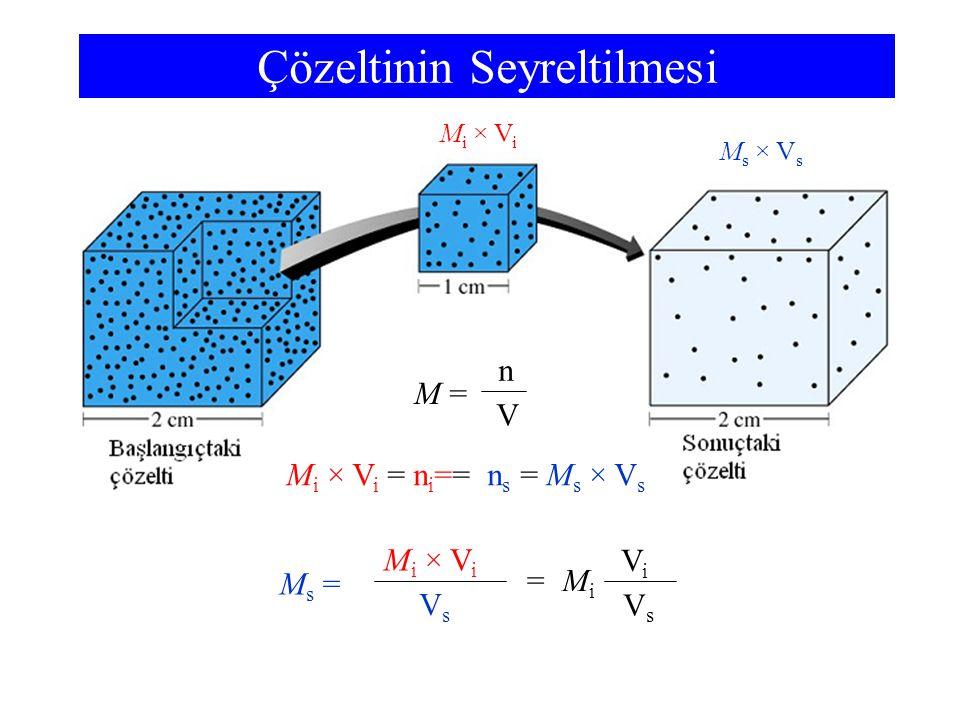 Çözeltinin Seyreltilmesi = n s = M s × V s M i × V i M s = VsVs = M i ViVi VsVs M = n V n V M i × V i = n i == n s = M s × V s M i × V i M s × V s