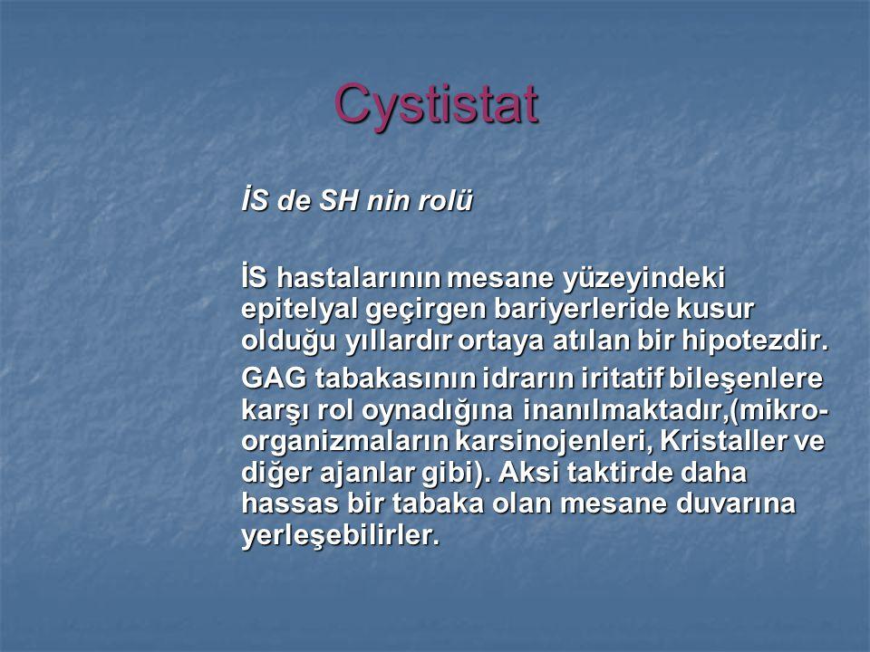 Cystistat İS de SH nin rolü İS hastalarının mesane yüzeyindeki epitelyal geçirgen bariyerleride kusur olduğu yıllardır ortaya atılan bir hipotezdir.
