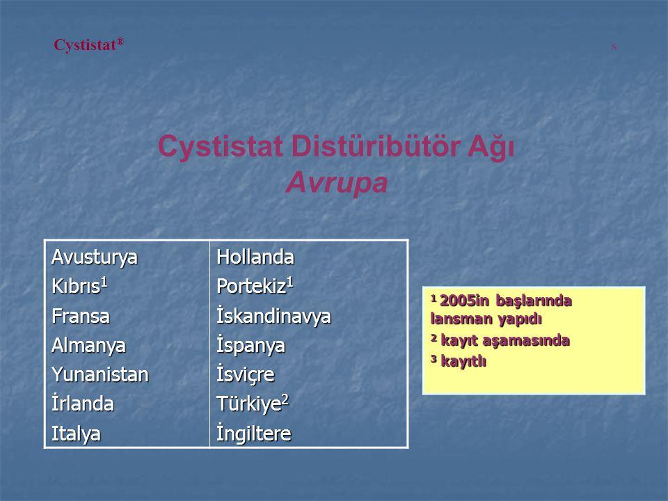 Cystistat Distüribütör Ağı Avrupa Cystistat ® s 1 2005in başlarında lansman yapıdı 2 kayıt aşamasında 3 kayıtlı Avusturya Kıbrıs 1 Fransa AlmanyaYunanistanİrlanda Italya Hollanda Portekiz 1 İskandinavyaİspanyaİsviçre Türkiye 2 İngiltere
