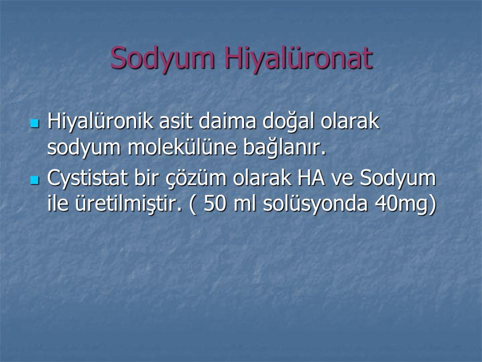 Sodyum Hiyalüronat Hiyalüronik asit daima doğal olarak sodyum molekülüne bağlanır.