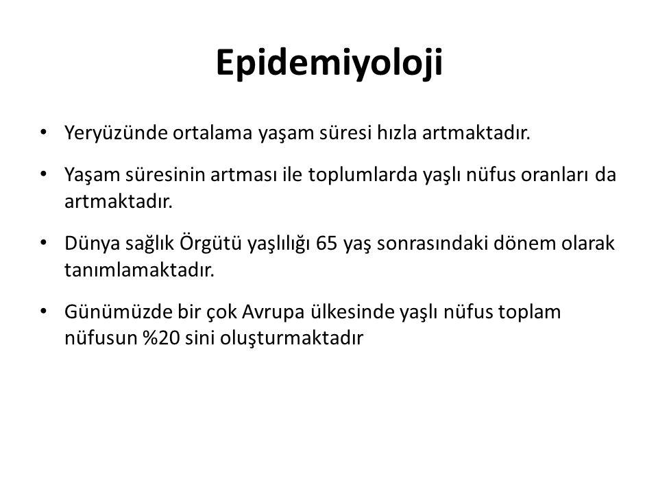 Türkiye İstatistik Kurumu verilerine göre 28 Ocak 2011 tarihi itibariyle Türkiye nüfusunun %7.2'si 65 ve üzeri yaş grubundadır.