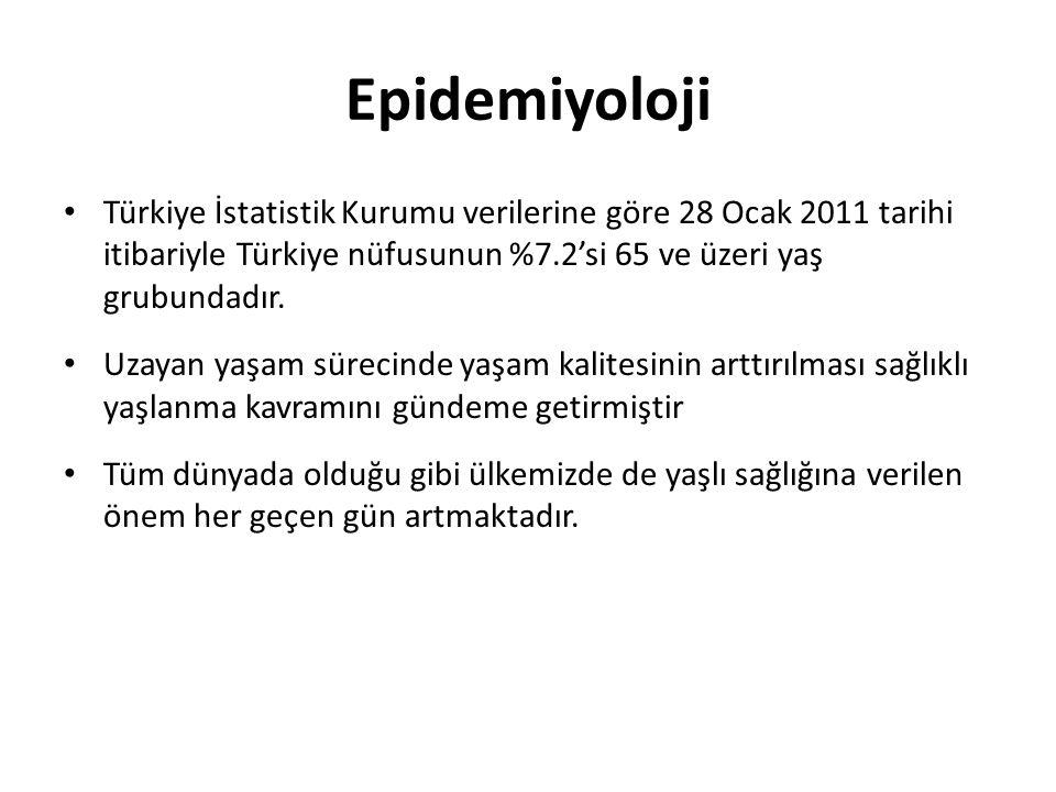 Türkiye İstatistik Kurumu verilerine göre 28 Ocak 2011 tarihi itibariyle Türkiye nüfusunun %7.2'si 65 ve üzeri yaş grubundadır. Uzayan yaşam sürecinde