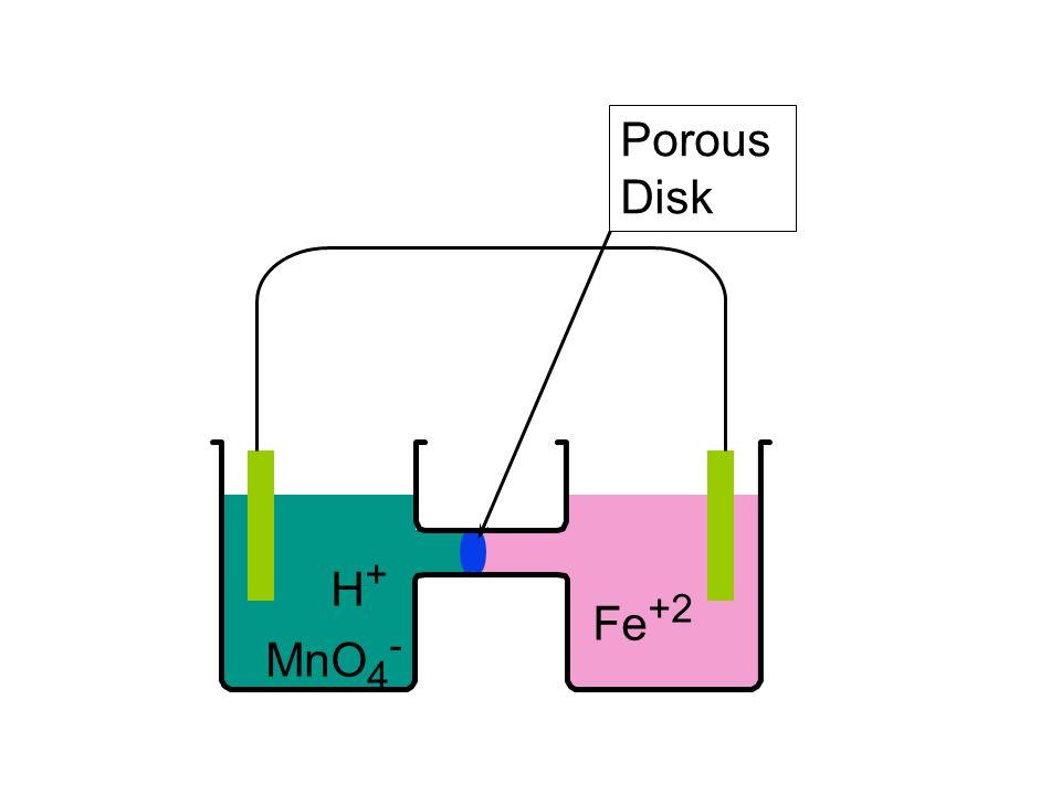 H + MnO 4 - Fe +2 Porous Disk