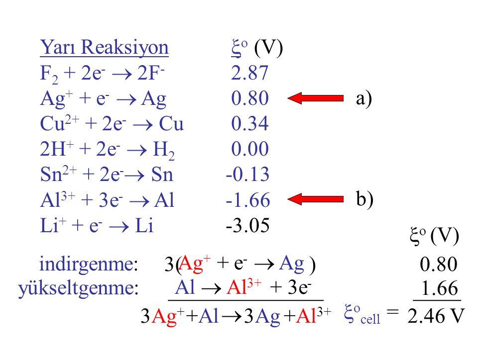 Yarı Reaksiyon  o (V) F 2 + 2e -  2F - 2.87 Ag + + e -  Ag0.80 Cu 2+ + 2e -  Cu0.34 2H + + 2e -  H 2 0.00 Sn 2+ + 2e -  Sn -0.13 Al 3+ + 3e - 