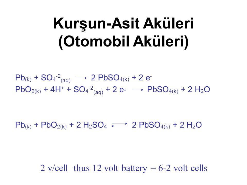 Kurşun-Asit Aküleri (Otomobil Aküleri) Pb (k) + SO 4 -2 (aq) 2 PbSO 4(k) + 2 e - PbO 2(k) + 4H + + SO 4 -2 (aq) + 2 e- PbSO 4(k) + 2 H 2 O Pb (k) + Pb
