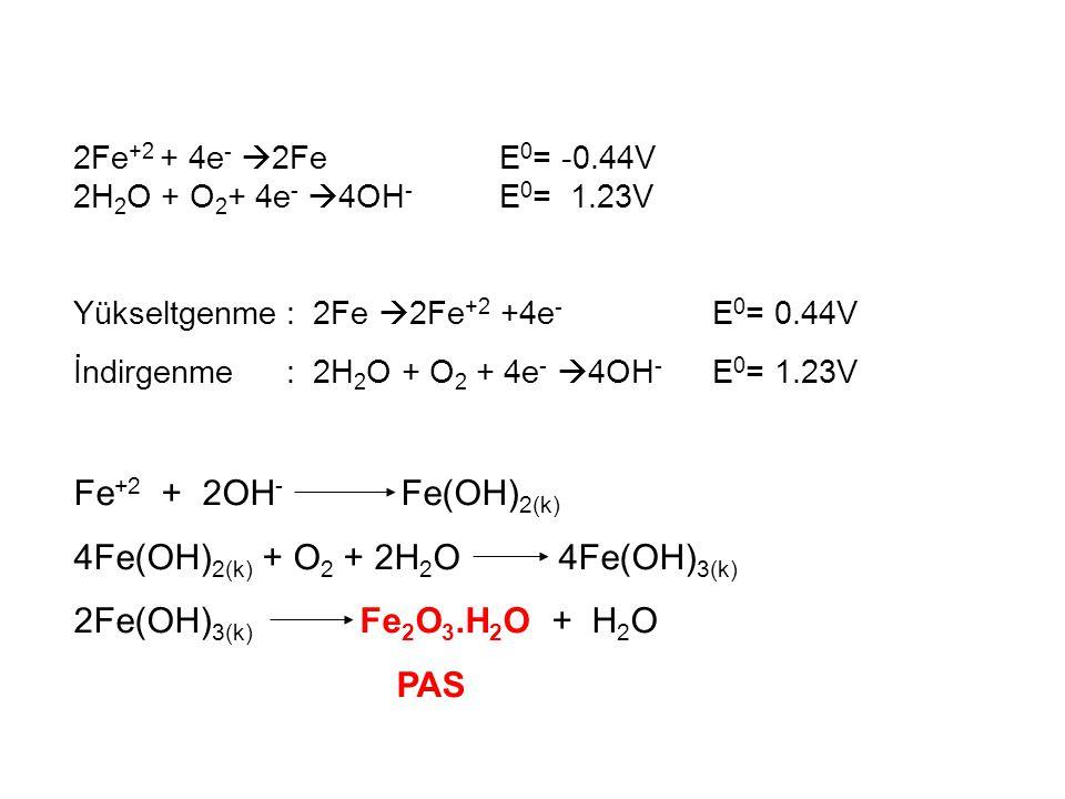 2Fe +2 + 4e -  2FeE 0 = -0.44V 2H 2 O + O 2 + 4e -  4OH - E 0 = 1.23V Yükseltgenme: 2Fe  2Fe +2 +4e - E 0 = 0.44V İndirgenme: 2H 2 O + O 2 + 4e - 