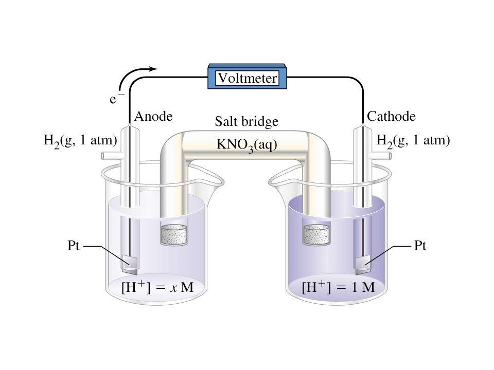 Kurşun-Asit Aküleri (Otomobil Aküleri) Pb (k) + SO 4 -2 (aq) 2 PbSO 4(k) + 2 e - PbO 2(k) + 4H + + SO 4 -2 (aq) + 2 e- PbSO 4(k) + 2 H 2 O Pb (k) + PbO 2(k) + 2 H 2 SO 4 2 PbSO 4(k) + 2 H 2 O 2 v/cell thus 12 volt battery = 6-2 volt cells