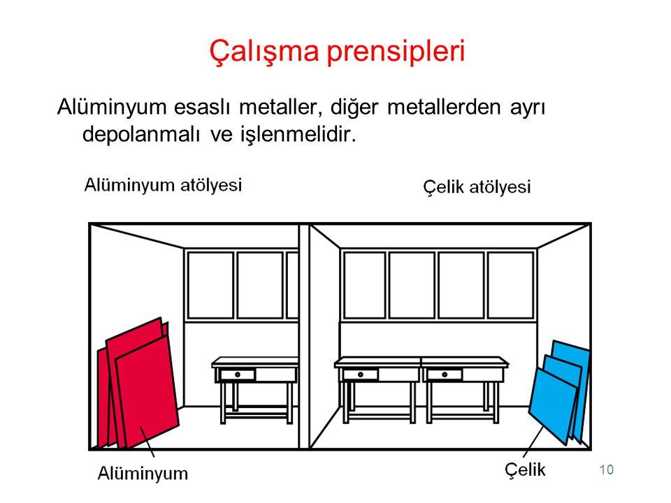 Çalışma prensipleri Alüminyum esaslı metaller, diğer metallerden ayrı depolanmalı ve işlenmelidir. 110
