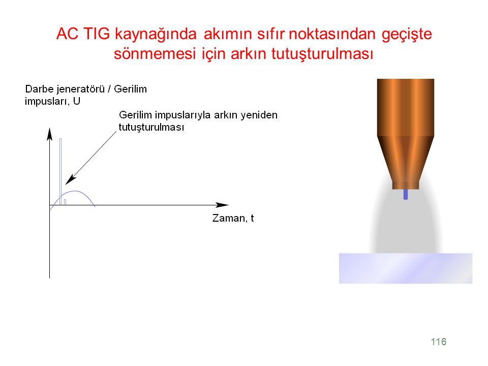 AC TIG kaynağında akımın sıfır noktasından geçişte sönmemesi için arkın tutuşturulması 116