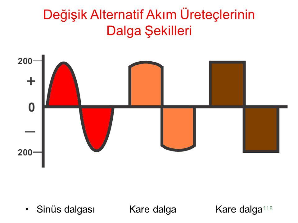Değişik Alternatif Akım Üreteçlerinin Dalga Şekilleri Sinüs dalgası Kare dalga Kare dalga 118
